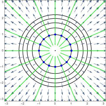 3d Vector Field Grapher