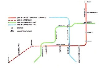 Subways Transport - Portugal underground map
